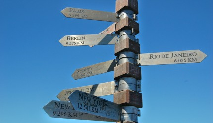 Sign post city locations